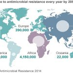 Time to stop the careless use of antibiotics