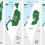 Two-state solution out of equation now? But it always was