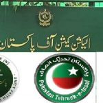 PTI submits new plea in foreign funding case
