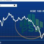 Pakistan stocks end lower amid listless trading