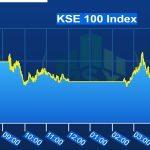 Pakistan stocks lose 132 points amid selling pressure
