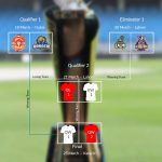Infographic: Route to PSL final