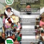 Infographic: Key points of Faizabad dharna intelligence report