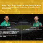 Asia Cup: Pakistan versus Bangladesh