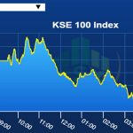 PSX Index trades under pressure ahead of MSCI review announcement
