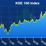 PSX Index closes flat amid range-bound trading