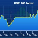 PSX Index plunges 4.8% WoW on interest rate hike by SBP
