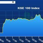 PM's commitments breathe a relief rally for PSX