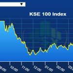 Macroeconomic concerns keep Pakistan stocks under pressure