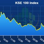 Pakistan stocks close negative amid lack of triggers