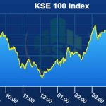 Stocks close flat  amid volatile trading