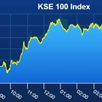 PSX Index ends positive ahead of Mini-Budget