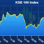 Pakistan stocks extend gains on mini budget expectations