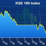 Pakistan stocks end negative ahead of MBS visit