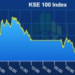 Profit taking drags PSX Index down by 1% WoW