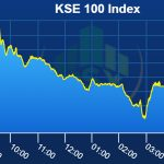 Pakistan stocks fall despite $20b Saudi agreements
