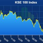 Pakistan stocks dip on Pak-India mounting tension