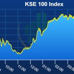 Financial stocks lead rally on PSX market