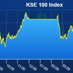 PSX fall 1.2% despite Saudi crown prince visit