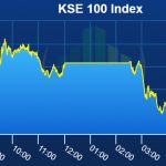 PSX Index ends onhigh amid mega oil discovery expectations