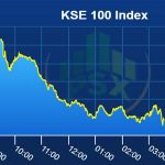 Fear of global recession hits Pakistan equity market