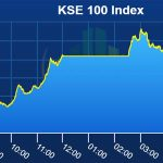PSX closes week bullish, gains 481 points