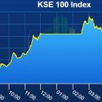 PSX sees volatile week as negative sentiment prevails