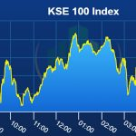 Banking sector leads gains as PSX closes higher