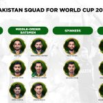 Spirited Pakistan pin World Cup 2019 hopes on rising generation