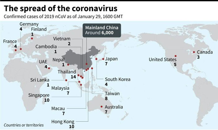 WHO calls world to action on China virus ahead of crisis talks