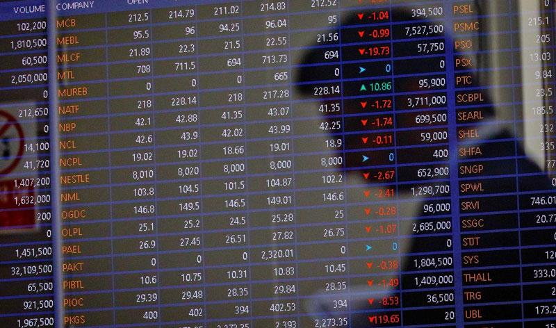 Pakistani stocks retreat after global markets tumble