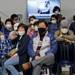 WHO warns of pandemic risk after virus peaks in China