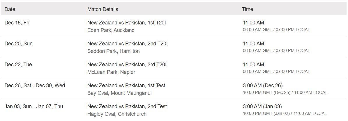 Pak-Vs-Nz-Fixtures-2020