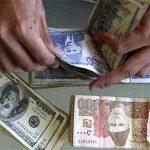 Dollar gains 40 paisas to reach Rs159.82
