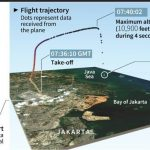 Indonesian plane crash follows years of safety reforms