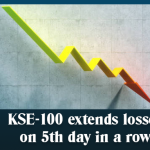 KSE-100 extends losses  on 5th day in a row