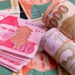 Rupee sags to new low of 174.43 against dollar